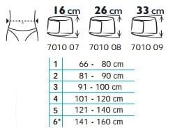 dynabelt - size chart