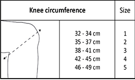 Thuasne Soft Knee Chart